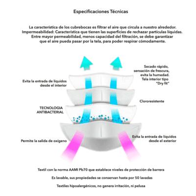 Mascarilla protectora - Especificaciones técnicas